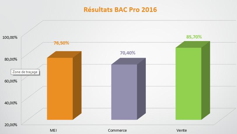 bacpro2016
