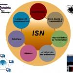 Option Informatique et Création Numérique en première